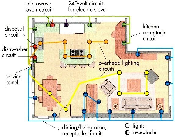 pin by jonathan swan on 00 blueprint notes house wiring Home Electrical Wiring Diagrams Symbols