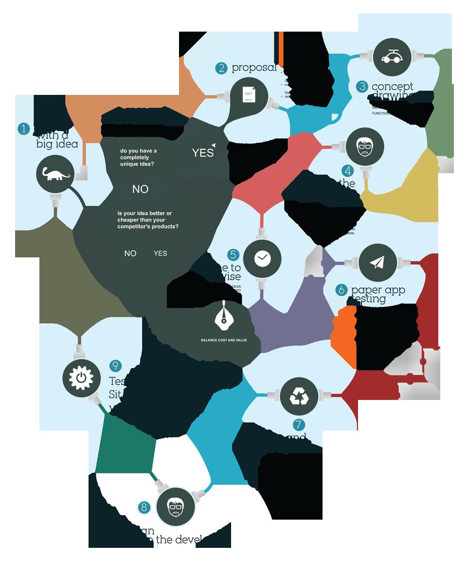 Download the zero app development blueprint for free httpcbpi download the zero app development blueprint for free httpcbpiportunity56a6dbc201558 malvernweather Gallery