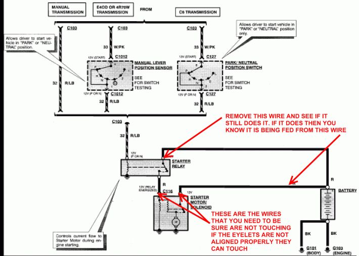 1990 Ford Truck Wiring Diagram And Ford F Starter Solenoid Wiring Diagram Schematics Ford F150 F150 1994 Ford F150