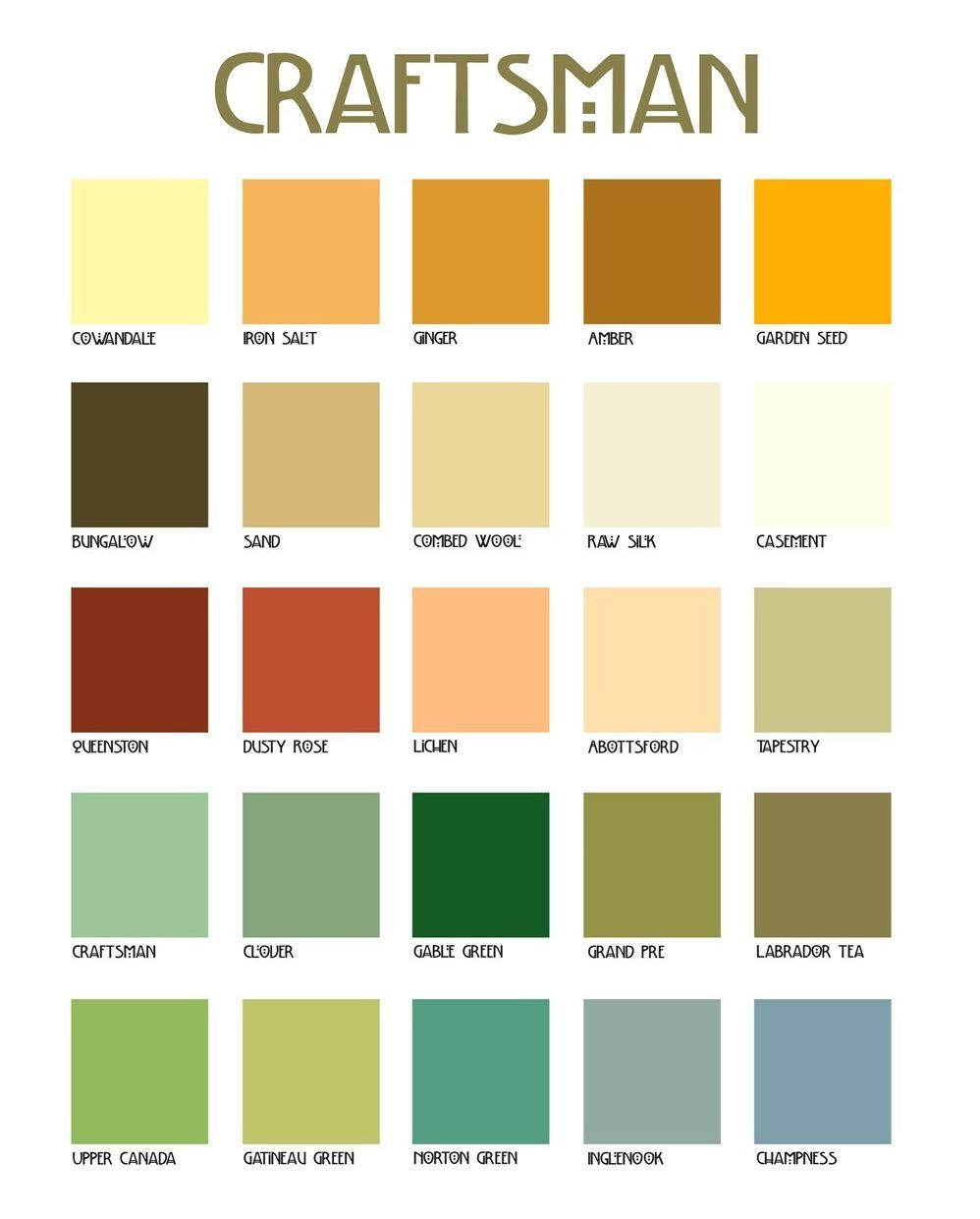 craftsman style interior colors hand painted samples by on sample color schemes for interiors id=73351
