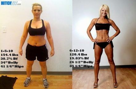 20 Ideas fitness motivation photo website #motivation #fitness