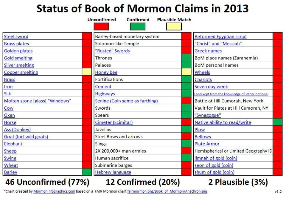 48+ Mormon ces letter wikipedia inspirations