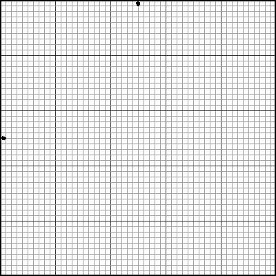 Blank plastic canvas grid that I might use for Perler beads instead