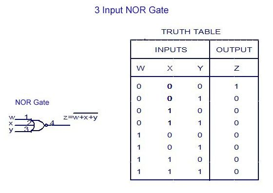 3 Input Nor Gate Truth Table Electrical Electronics Concepts