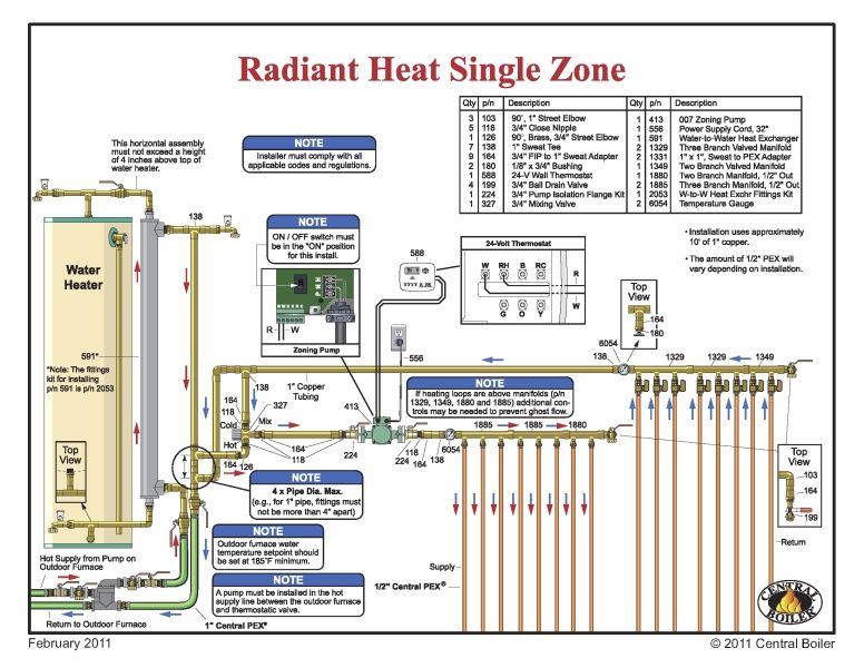 possible wood pellet boilers | independent power - greene ... heat piping diagram for space