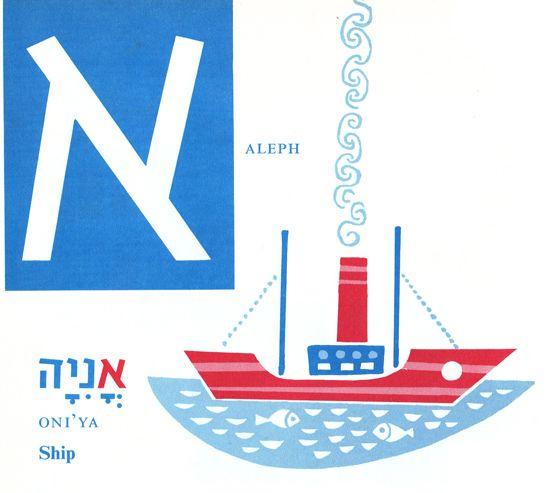 Hebrew 1968 | Hebrew words | English to hebrew, Hebrew