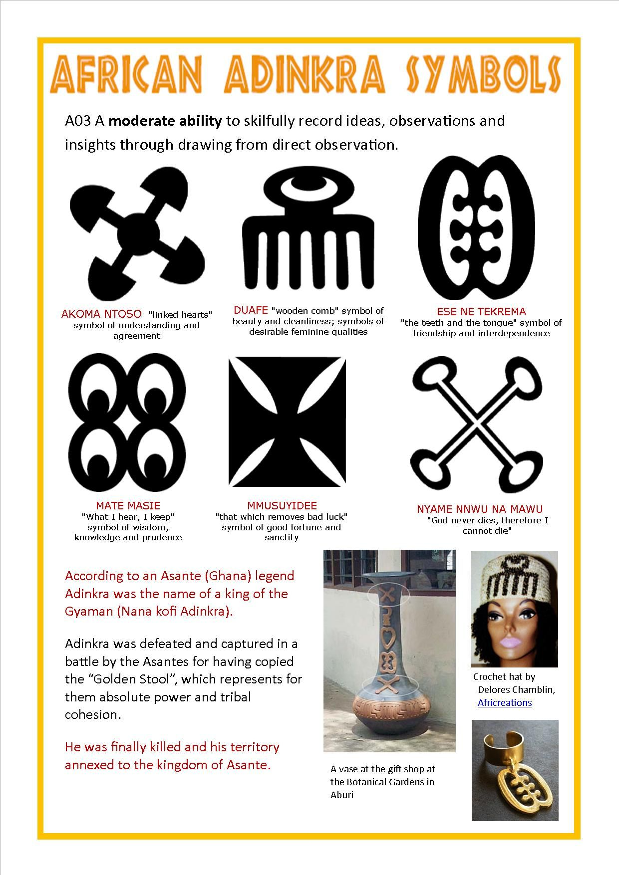 Adinkra Symbols And Their Meanings With Images