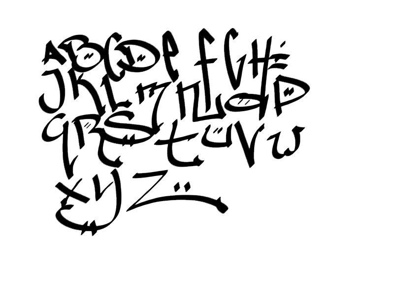 letras de graffitis wallparpers y mas  Letras Letras graffiti y