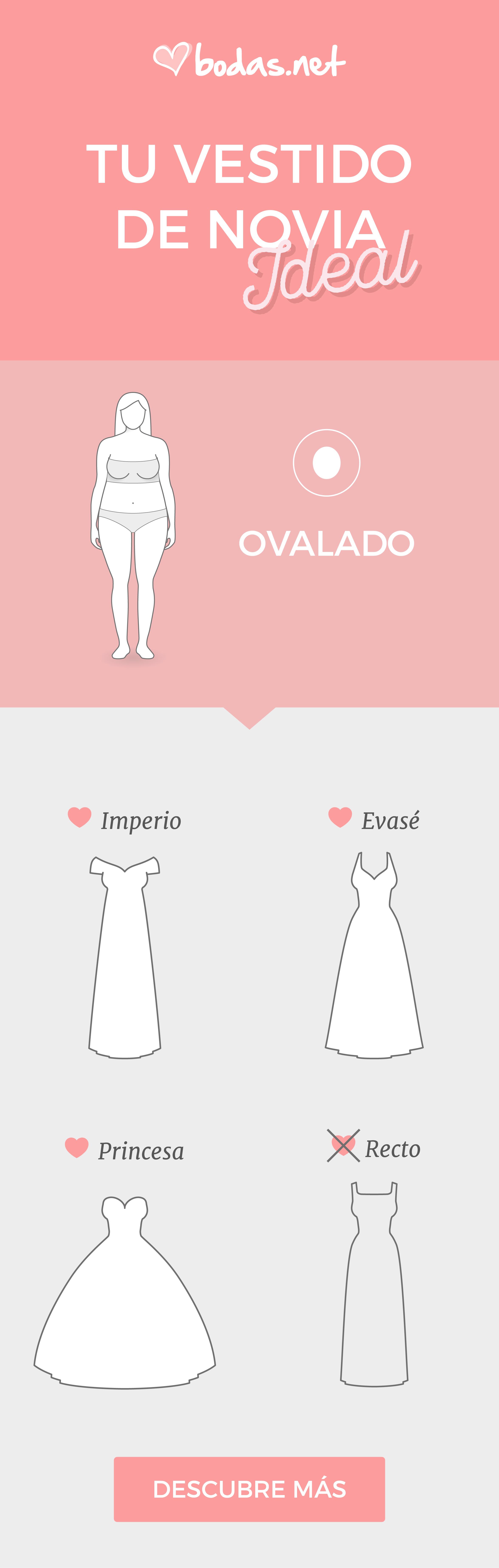 Test: ¿cuál es el estilo ideal para tu vestido de novia? | Cortes de ...