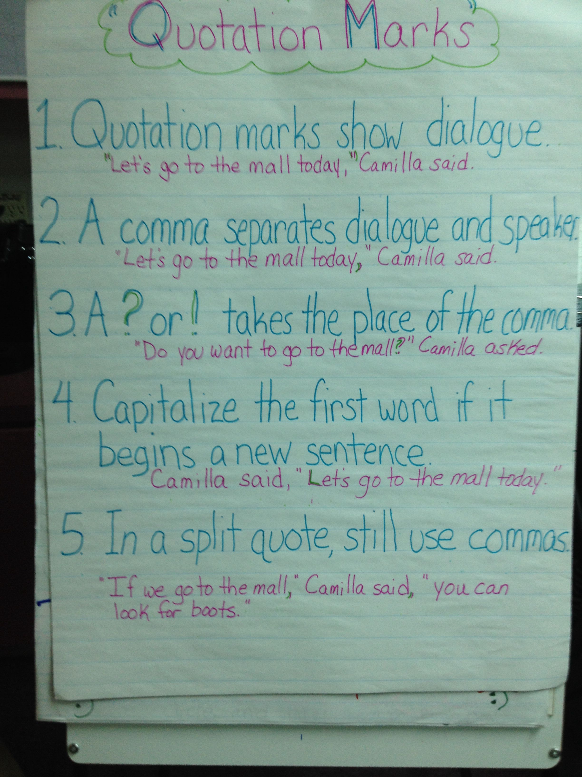 This Is A Great Anchor Chart For Teaching Fourth Graders Rules For