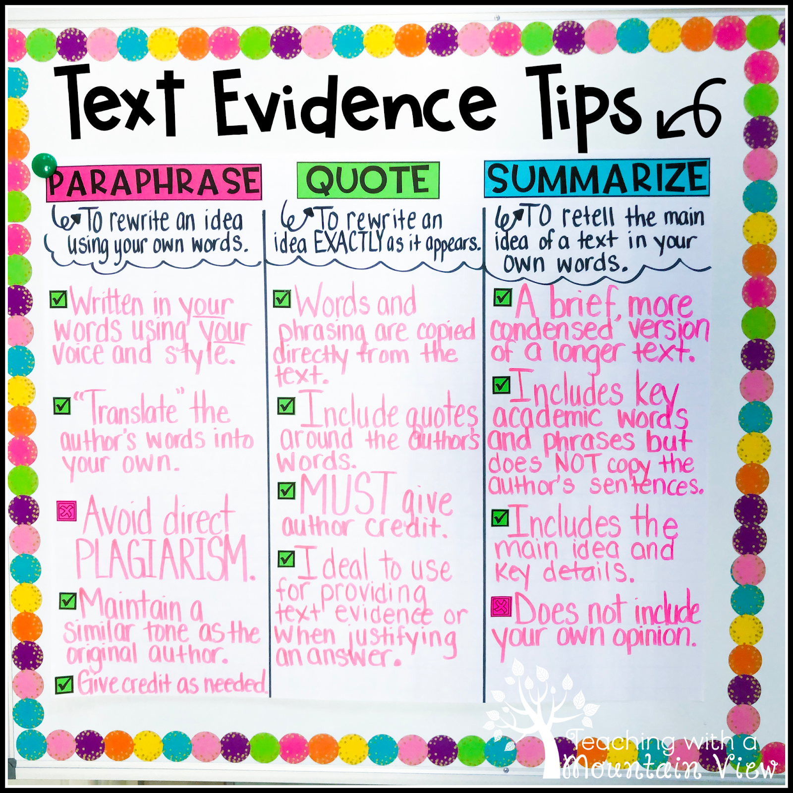 Summarizing Paraphrasing And Quoting Text Teaching With A Mountain View Evidence Summary Quotation Paraphrase