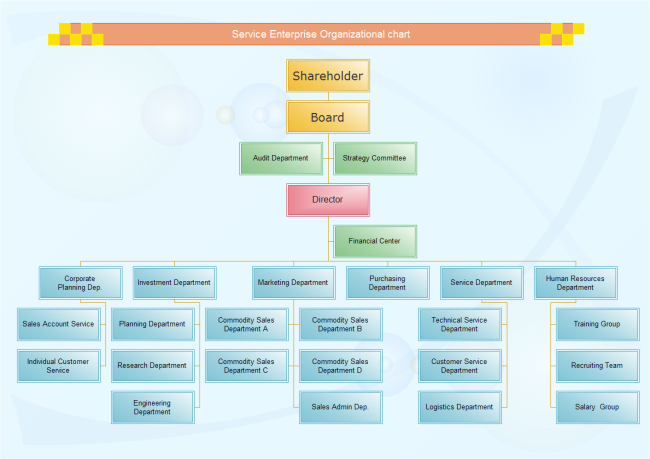 Organizational Chart Is A Good Tool To Chart The Organization Structure The Following Are Some Top Benefits Organizational Chart Organization Chart Org Chart