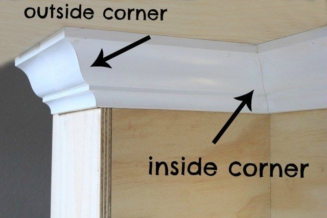 crown molding made simple with templates http sawdustgirl com