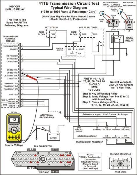 Pin De Daniel Mason En Cheaters En 2020 Electricidad Y
