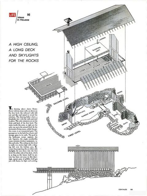 Shaheen Goodfellow Cottage Stoneflower Heber Springs Arkansas Built 1965 Page 4 Of 5 Heber Springs Architecture Details Heber