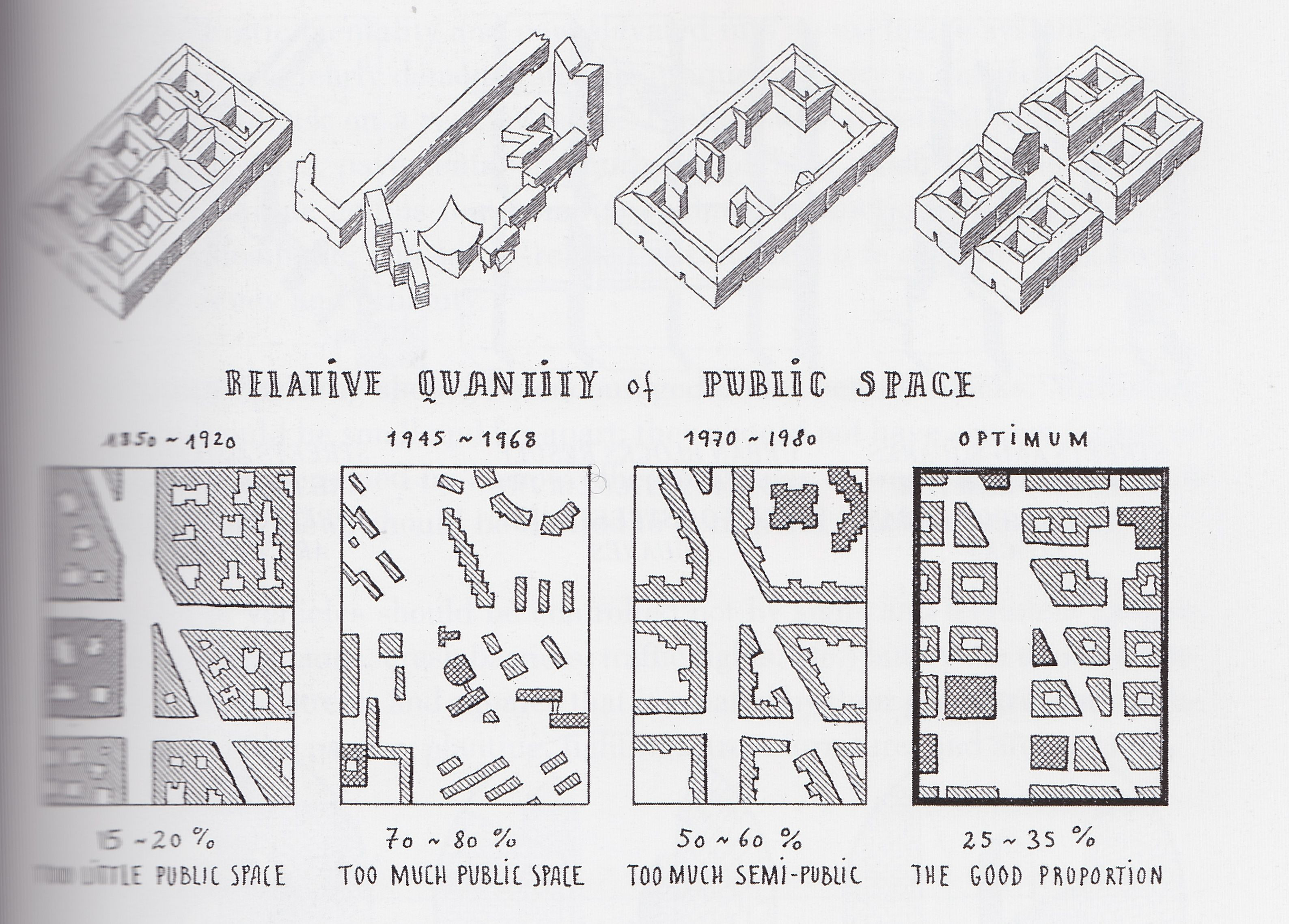 the evolution of public space according to the principles and history of new urbanism For the development of the historic santa fe rail yard district spaces the goal of this thesis is to identify the qualities and architectural elements of successful urban spaces and apply those same qualities and elements to the suburban according to new urbanism the basic principles of good urban.