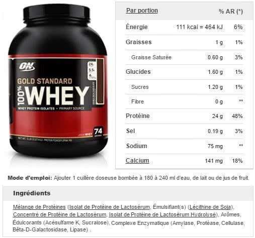 whey proteine pour femme