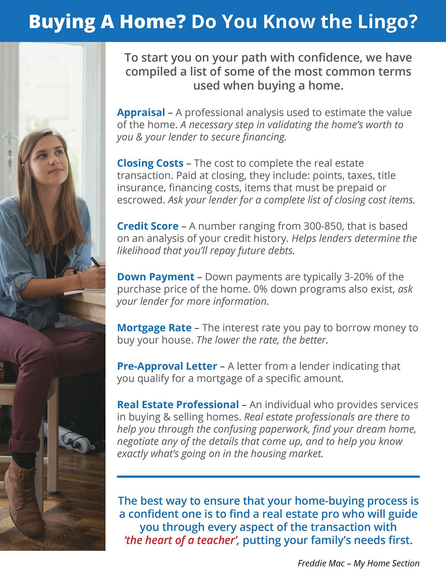 Buying A Home Do You Know The Lingo Infographic Home Buying Sell Your House Fast Real Estate