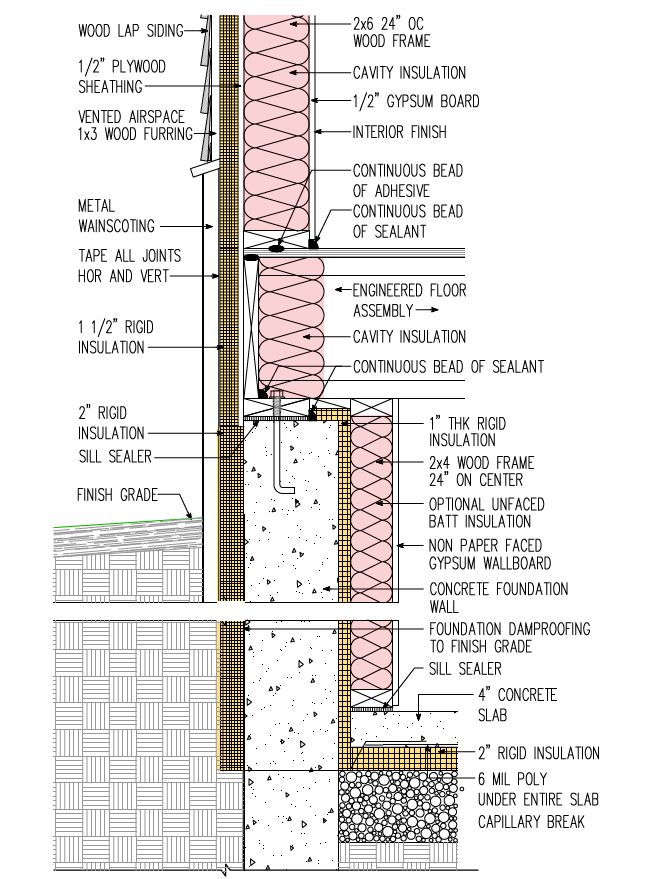 Foundation Plan For A Snowy Climate Dining Room Wainscoting Diy Wainscoting Wainscoting Panels