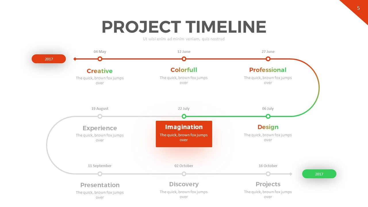 Project Timeline Keynote Template Business Flyer Templates