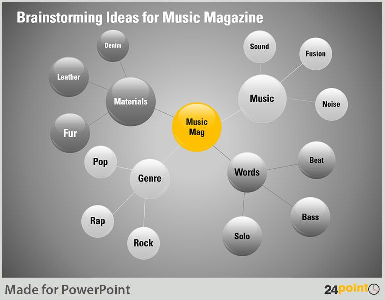 An entrepreneur uses the cluster diagram PowerPoint template to brainstorm ideas for his music magazine. A graphical representation of ideas adds an element of interest to the slide.