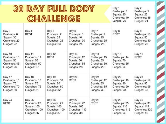 30 Day Full Body Challenge For The New Year Get Arms