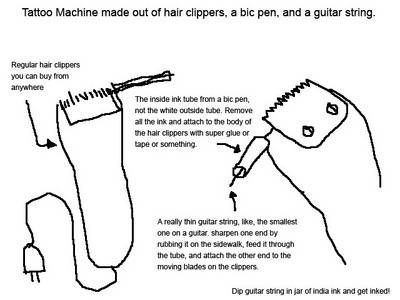 Photo of How to Make a Tattoo Gun Using Clippers