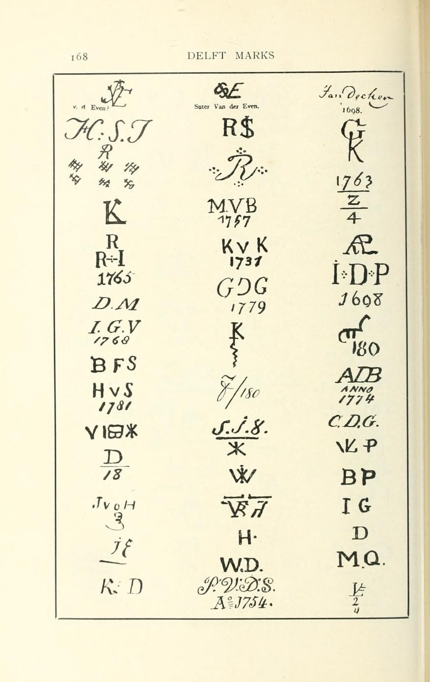 List Of Synonyms And Antonyms Of The Word Majolica Hallmarks