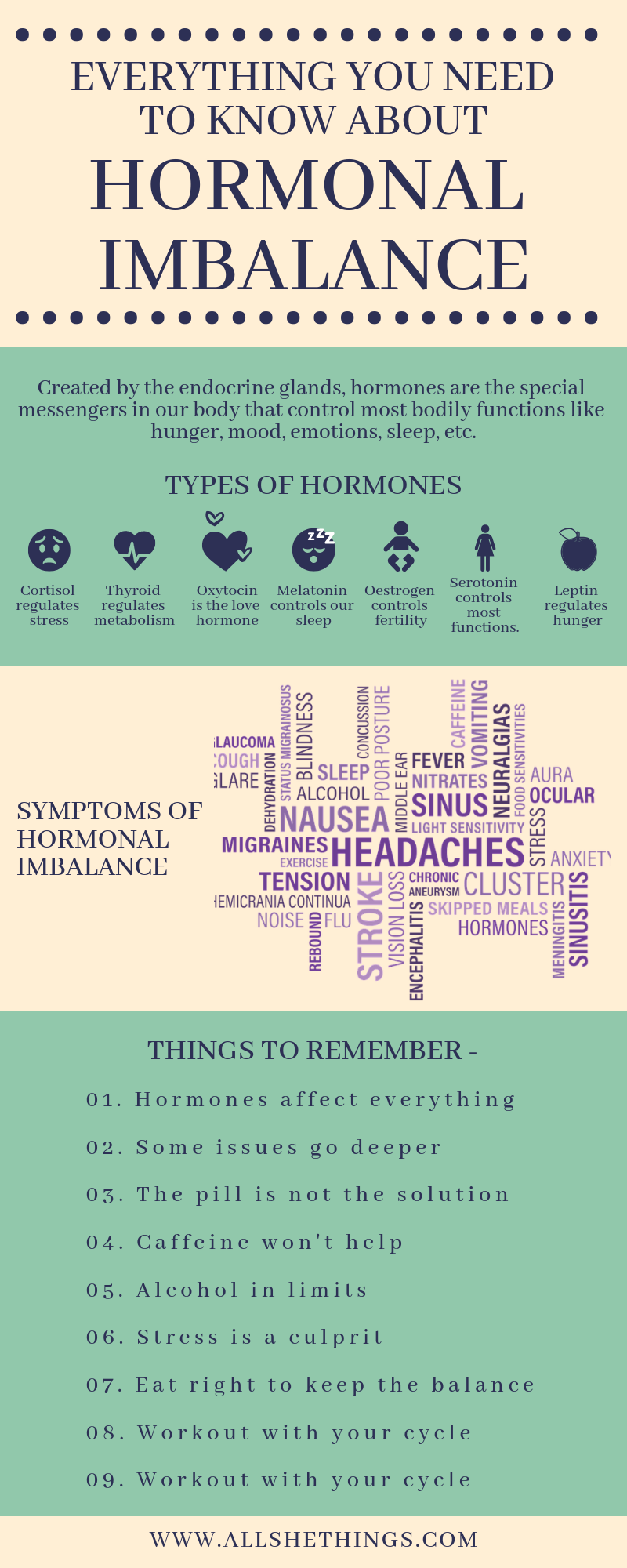 c3ed605cf5c A lot of skin and health issues are caused by hormonal imbalance. Hormones  are responsible for almost all bodily functions so when something goes  wrong with ...