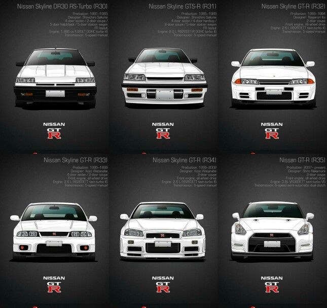 Skylines From R30 To R35 Skylines Nissan Gtr Skyline Skyline Gtr Skyline Gt