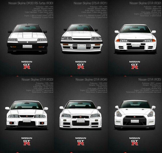 Skylines from r30 to r35 | Skylines | Nissan gtr skyline