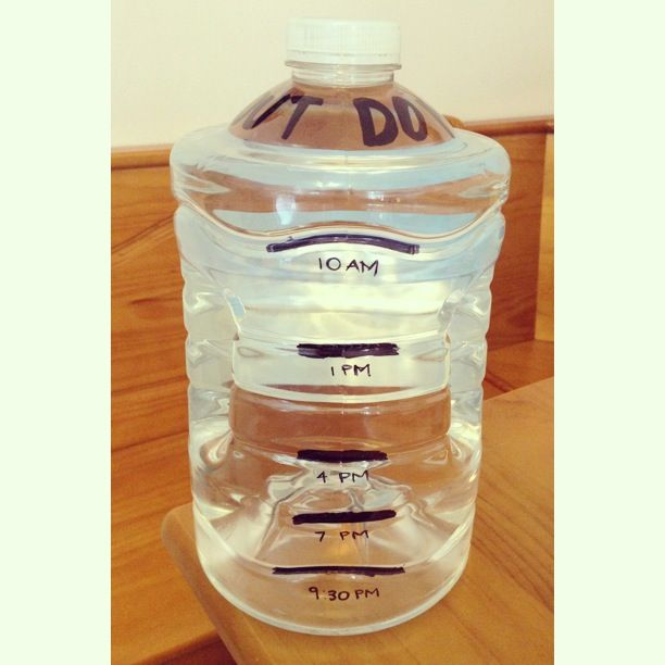 Measurements For Gallon Of Water A Day Fitness Fitness Loose