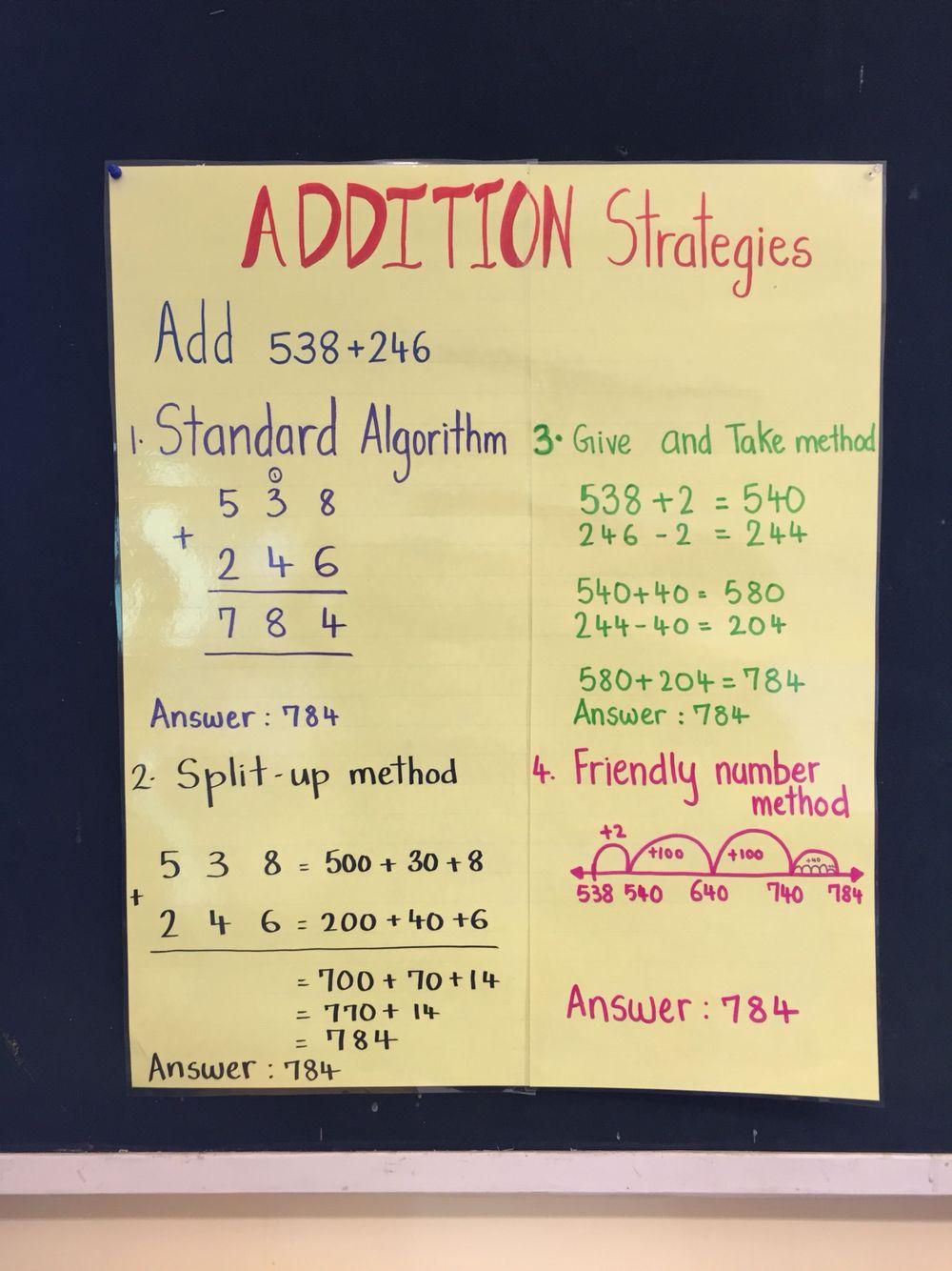 Bridges Math Addition Strategies Anchor Chart For Grade 4 Addition Strategies Anchor Chart Bridges Math Math Anchor Charts [ 1334 x 1000 Pixel ]