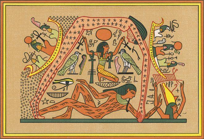 Egyptian mythology summary