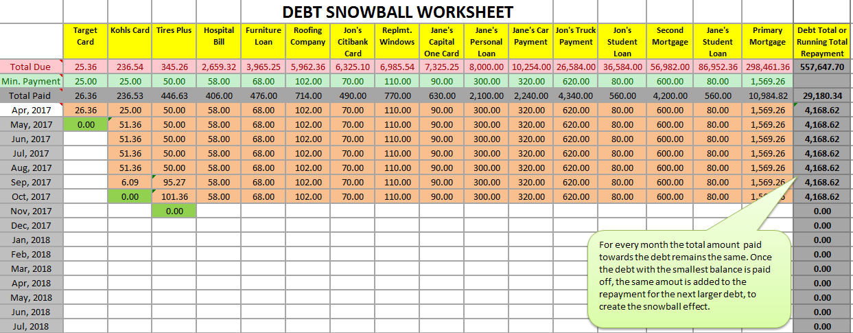 snowball credit card payoff excel spreadsheet