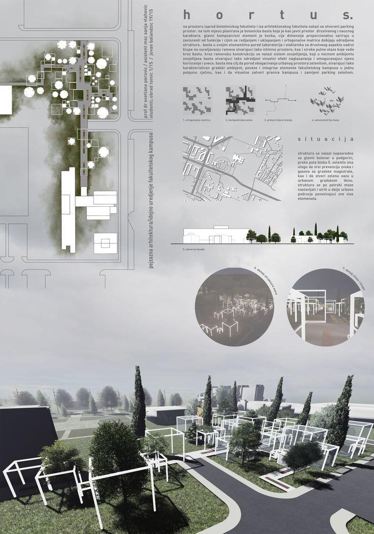 Layout (Landschafts-) Architektur Präsentation (Auch gute Idee für Städtebau, Stadtplanung) #architektonischepräsentation
