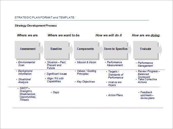 strategic plan template free strategic planning templates