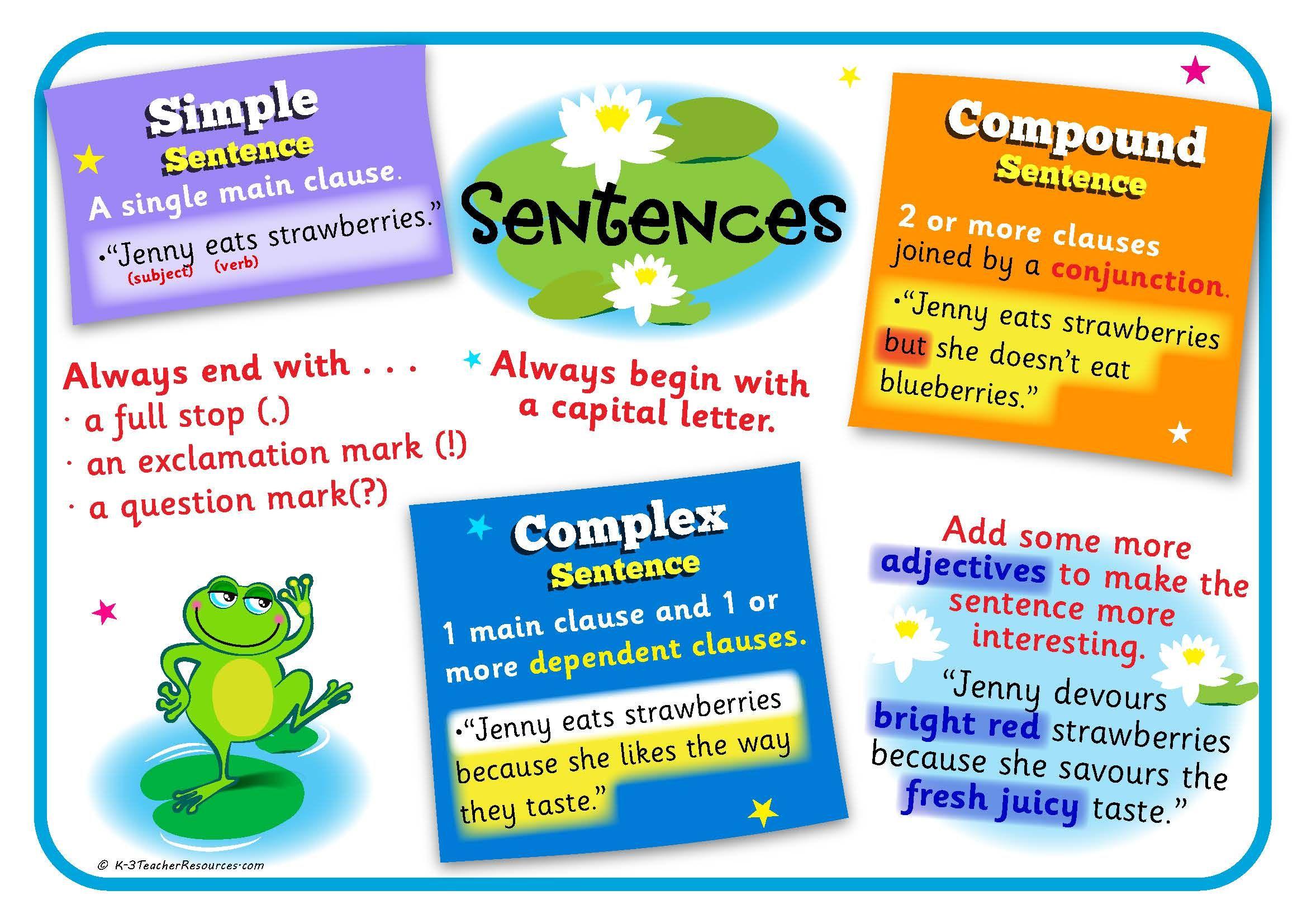 Parts Of Speech Posters Text Types Sentences Nouns