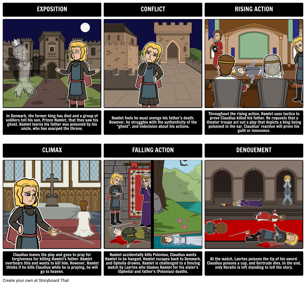 Shakespeare Hamlet Comic Strip