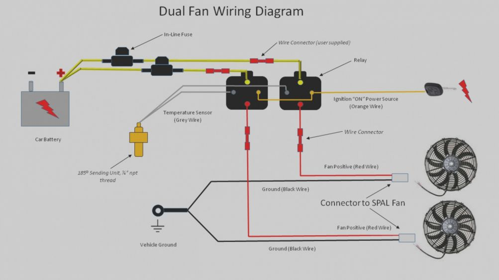 12 Dual Electric Fan Relay Wiring Diagram Wiring Diagram Wiringg Net Electric Radiator Fan Electric Cooling Fan Cooling Fan