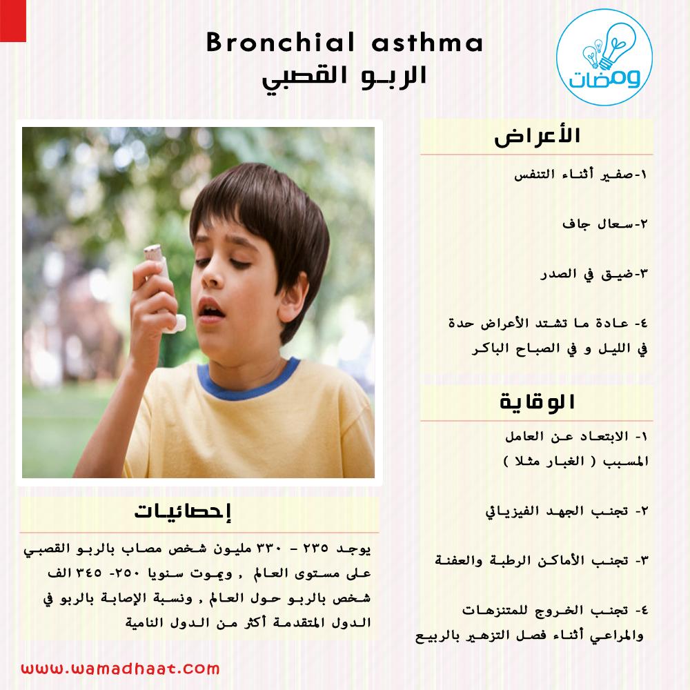 الربو القصبي المصدر منظمة الصحة العالمية Who الموقع الطبي Www Webmd Com للمزيد من الأسئلة حول الموضوع يرجى ط Asthma Bronchial
