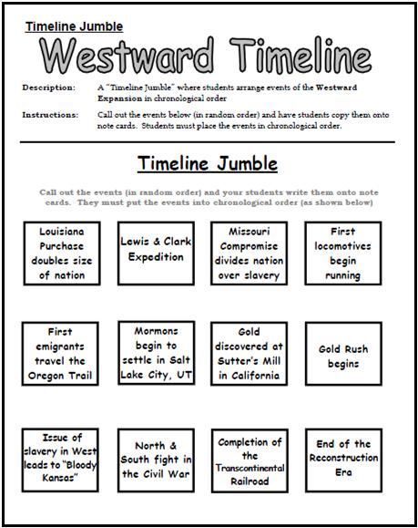 second westard expansion essays Suggested essay topics and study questions for 's westward expansion (1807-1912) perfect for students who have to write westward expansion (1807-1912) essays.