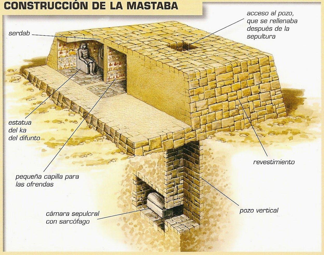 Afbeeldingsresultaat voor mastaba