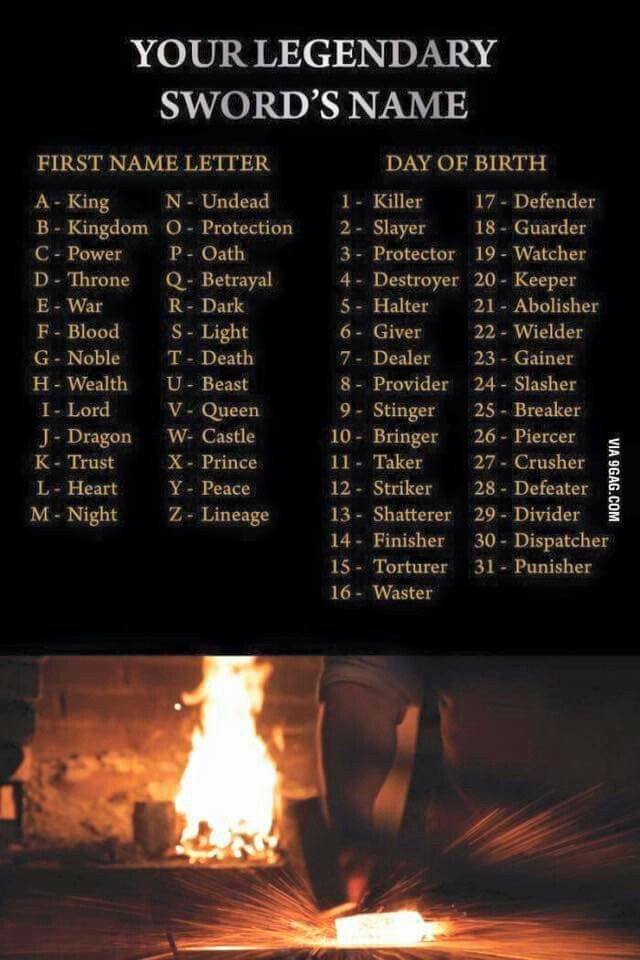 I Got Dragon Wielder Name Generator Zombie Army Funny Name Generator