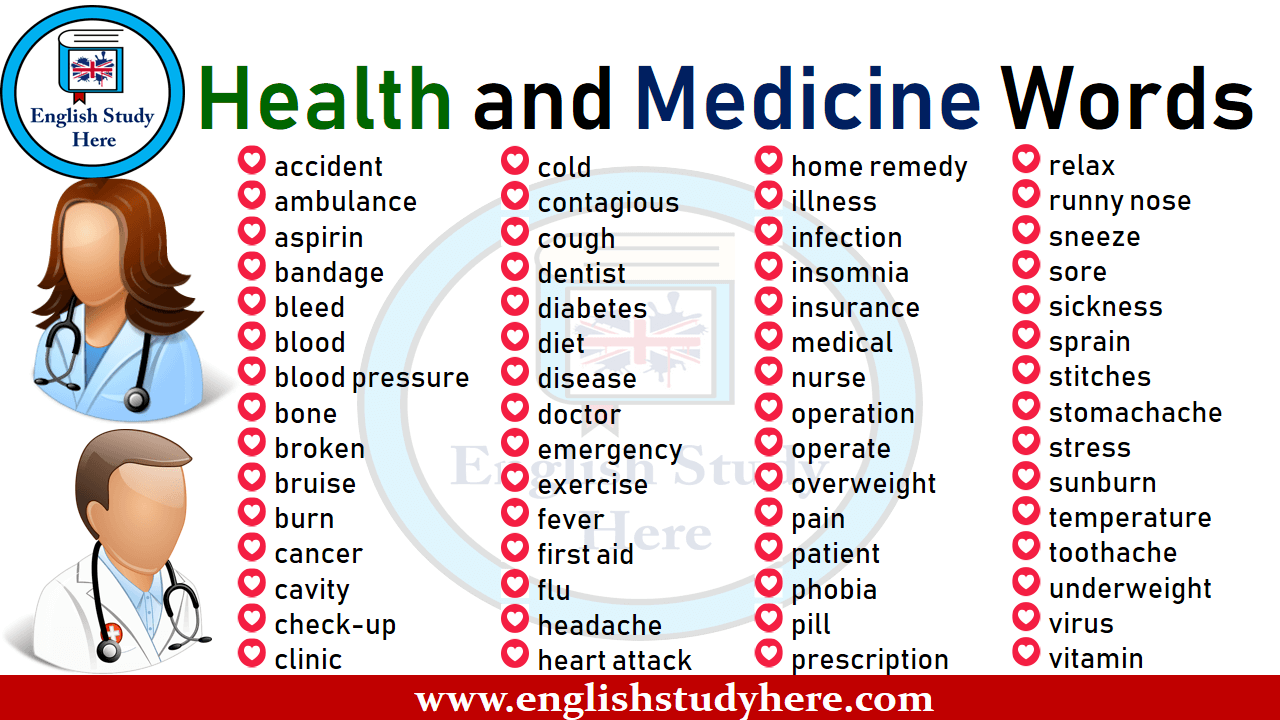 Health And Medicine Words In English With Images English