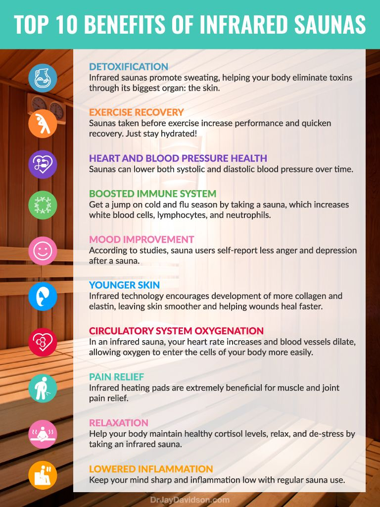 10 Benefits Of Saunas Infographic Sauna Health Benefits Sauna Benefits Infrared Sauna Benefits