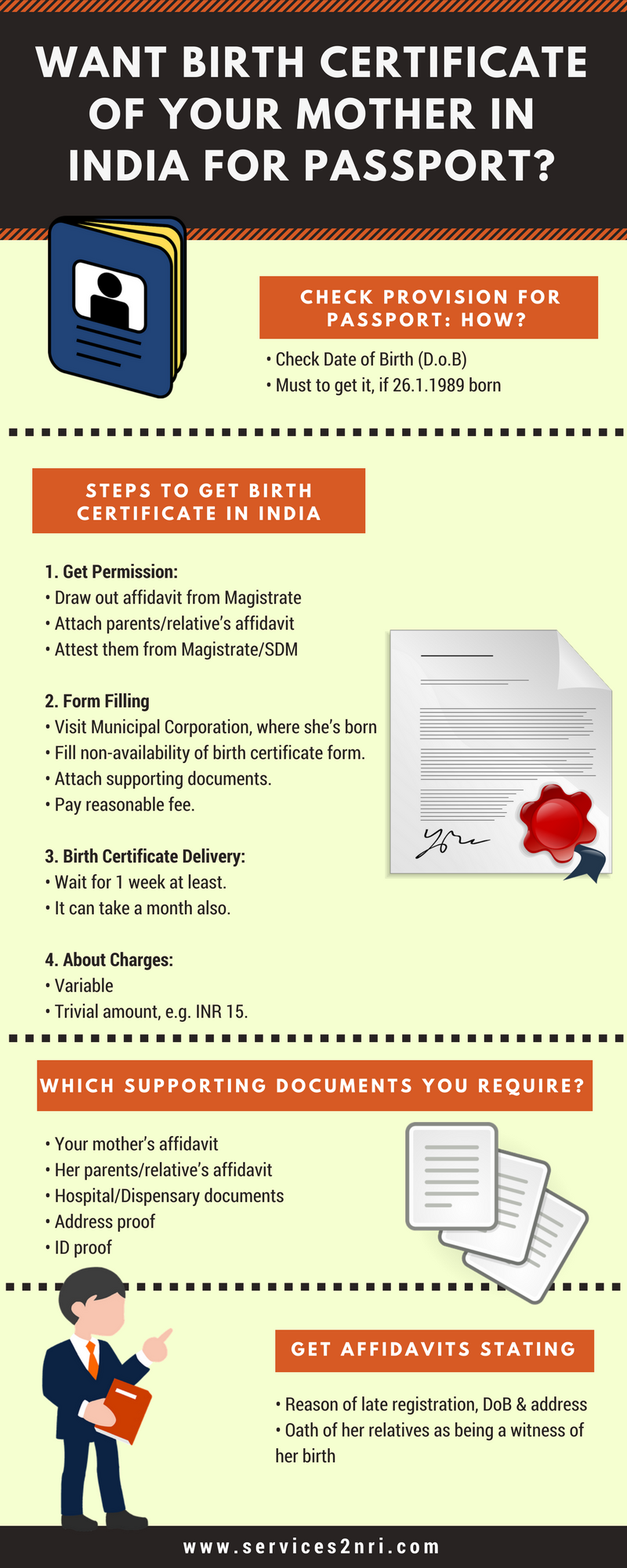 Want Birth Certificate Of Your Mother In India For Passport Nri