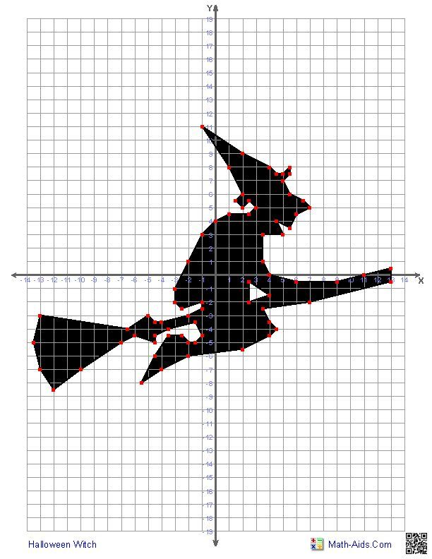 BW This is great because the students are able to practice – Fun Graphing Worksheets