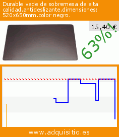 Durable vade de sobremesa de alta calidad.antideslizante.dimensiones: 520x650mm.color negro. (Productos de oficina). Baja 63%! Precio actual 15,40 €, el precio anterior fue de 41,79 €. http://www.adquisitio.es/durable/durable-desk-mat