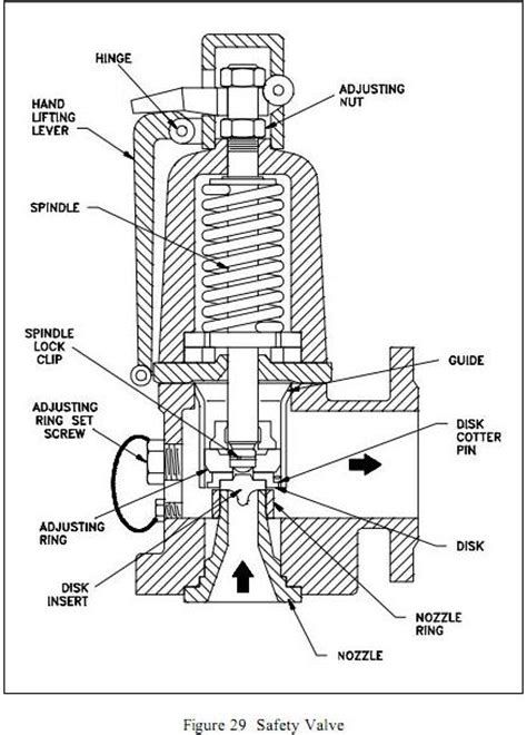Steam Boiler Design Calculation Xls Click Visit And Get